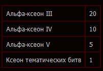 Requiem Online: Чёрный рынок и система заявок