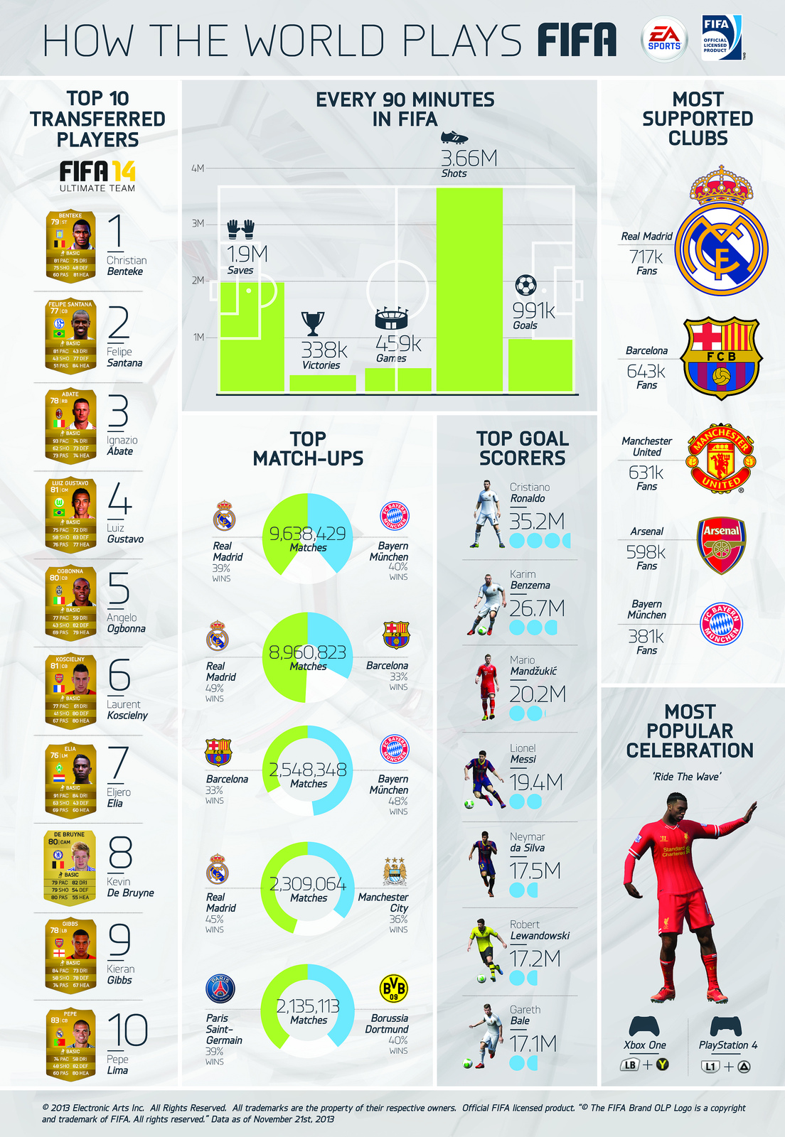 20131205_fifa_14_infographic