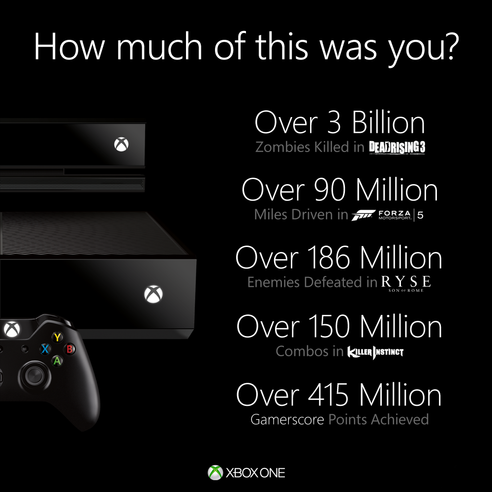news.xbox_one_stats_fb